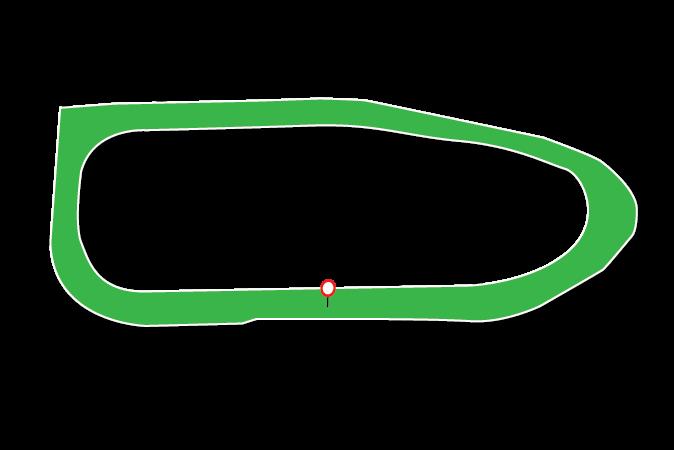 Map Of Ireland Racecourses.Ballinrobe Racecourse Today S Results Betting