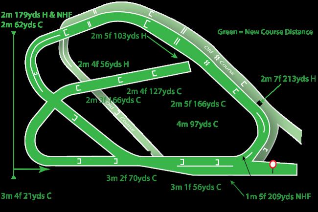 Map Of Ireland Racecourses.Cheltenham Racecourse Today S Results Betting